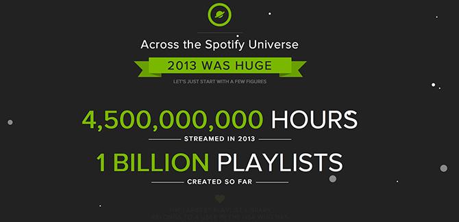 Heb jij Spotify? Dan moet je deze site checken!