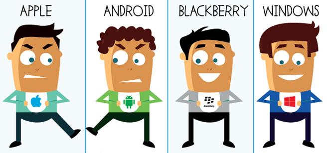 Infographic: verkoop van apps op een rij