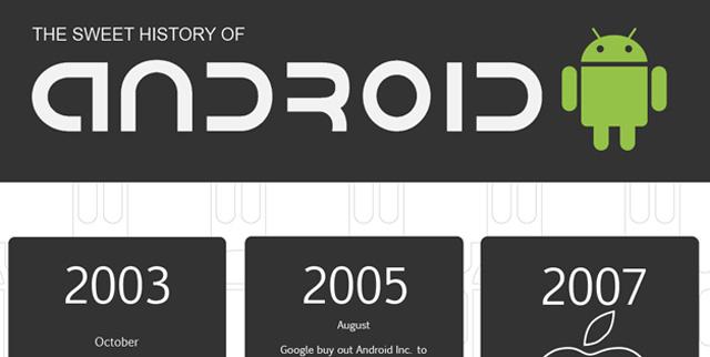 Infographic: de historie van Android